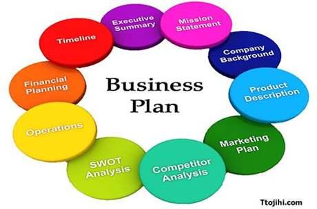 تصویر طرح کسب و کار
