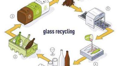 طرح توجیهی بازیافت ضایعات شیشه