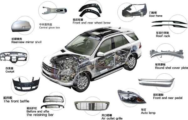 طرح توليد قطعات پلاستيكی خودرو