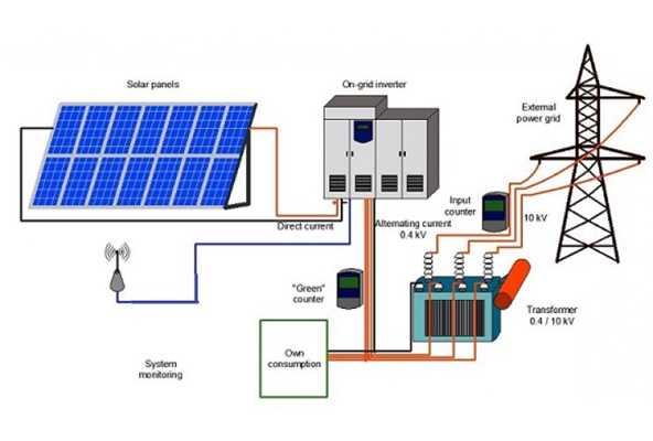 تصویر نیروگاه خورشیدی فتوولتاییک
