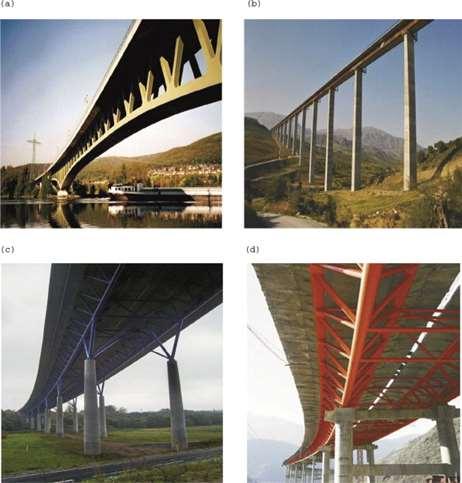 تصویر پل های مرکب