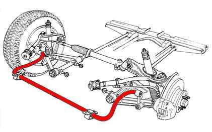 تصویر میل تعادل یکی از قطعات خودرو